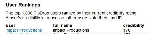 TipDrop Ranking